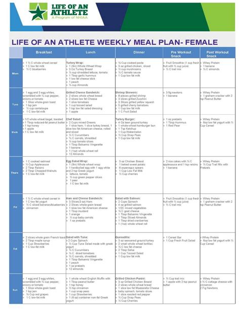work in the athlete s plan for real recovery and winning results books 1 week diet plan for athletes dygala