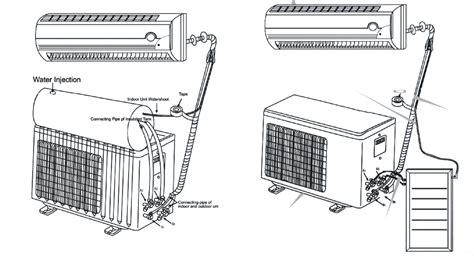 Ac Lg Skincare Hybrid 1 2 Pk split wall mounted type hybrid solar air conditioner description2