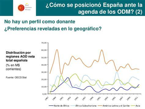 como se pronuncia layout en español 191 qu 233 har 225 la cooperaci 243 n espa 241 ola despu 233 s de los objetivos