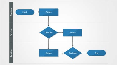 flowchart start shape flow chart start symbol pictures to pin on