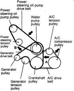2001 mitsubishi montero sport belt diagram solved diagram for 2001 mitsubishi montero drive belt fixya
