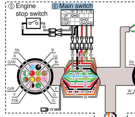 wiring diagram ignition switch 5 pin cdi get free image
