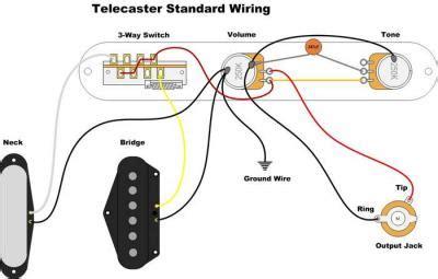 pastillas telecaster en serie  switch de  posiciones