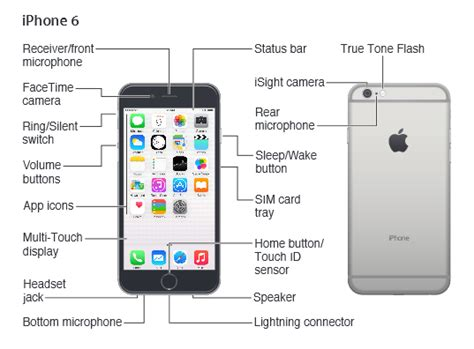 apple iphone 6 manual for ios 8 1 software manual centre