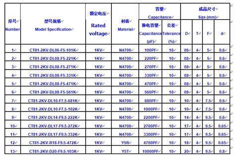 ceramic capacitor 102 1kv buy ceramic capacitor 102 1kv ceramic capacitor capacitor 102