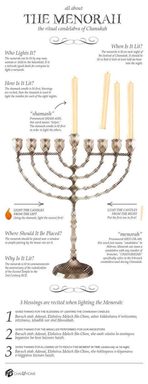 hanukkah candle lighting prayer 25 best ideas about menorah on pinterest jewish