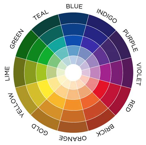 complete guide  adding color color combinations