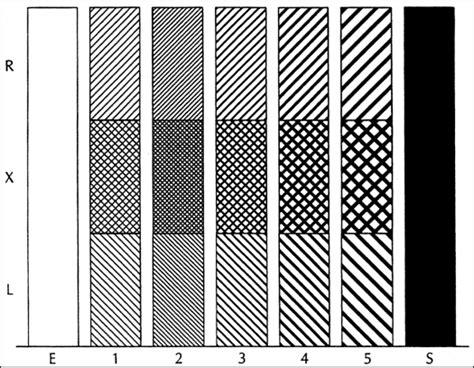 line pattern sas sas graph statements pattern statement