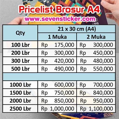 Brosur Flyer A4 Single Sided Per 1 Harga Pusat Cetak Brosur Uk A4 Bolak Balik 1 5