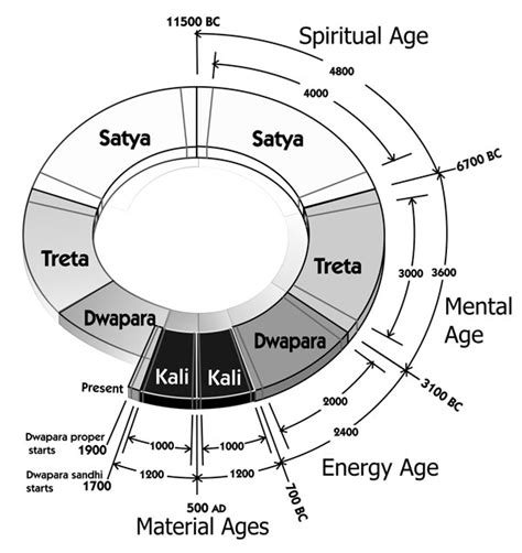 the spiral of time unraveling the yearly cycle books june 1 2014 tabu towards a better understanding