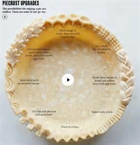 pie crust edging ideas scrump dili umptious