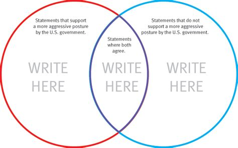global warming venn diagram global warming worksheets image search results