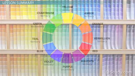 color wheel definition what is a color wheel definition types
