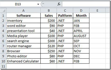 make a table chart insert slicer in pivot tables charts excel 2010