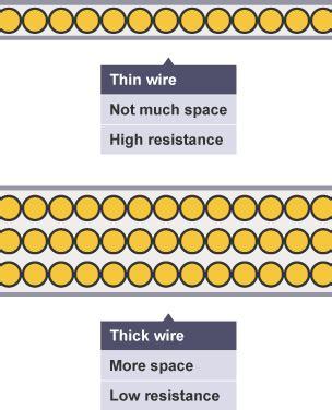 bbc bitesize gcse physics current, voltage and