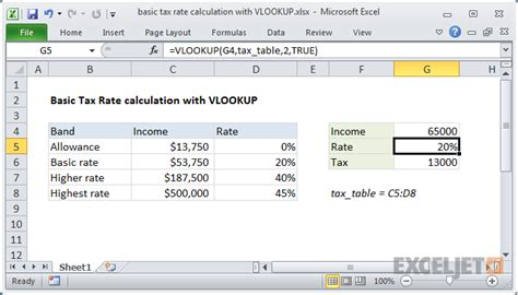 Basic Tax Calculation Excel Formula Basic Tax Rate Calculation With Vlookup
