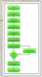 process flow chart template excel 2010 how to convert a