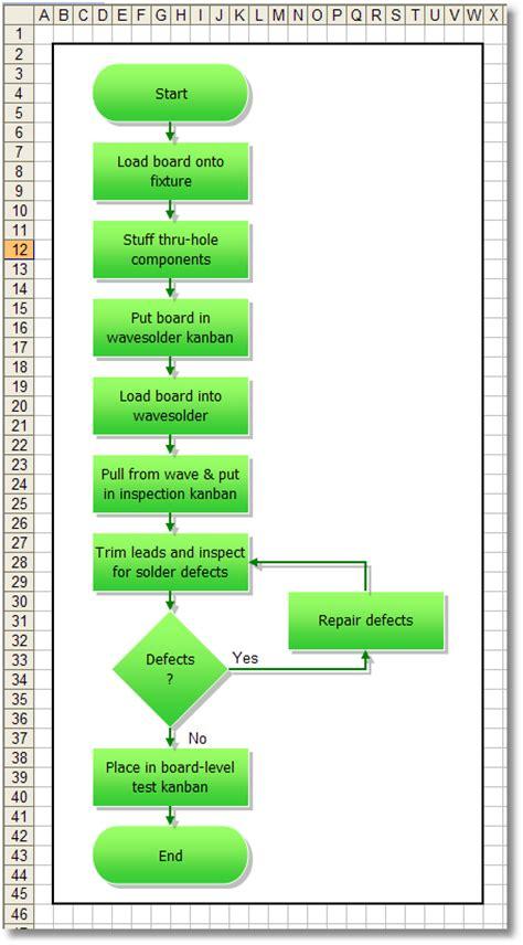 vba flowchart how to convert a flowchart into a process map breezetree