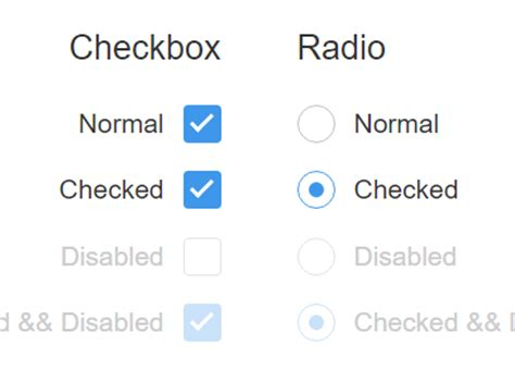 html design checkbox beautiful checkbox and radio button replacement with pure