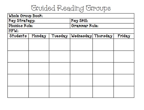 Guided Reading Lesson Plan Template Cyberuse Guided Reading Lesson Template