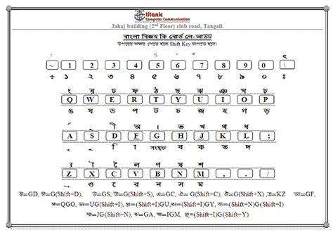keyboard layout of bangla word bijoy bangla keyboard