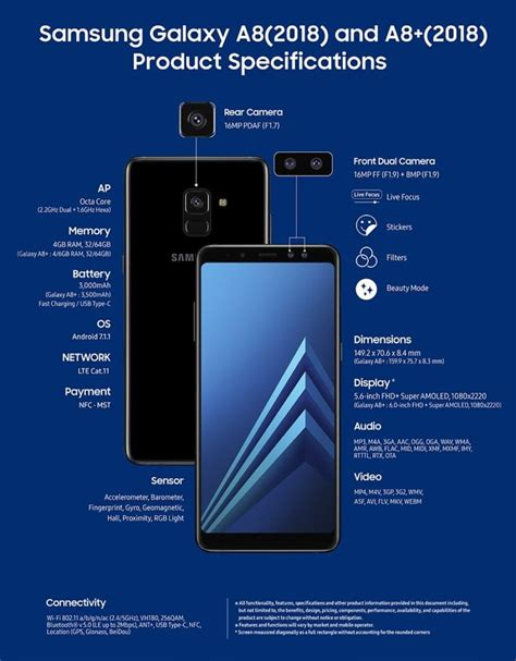 Samsung A8 Plus Gsmarena Samsung Galaxy A8 Plus Launched Price Specifications And