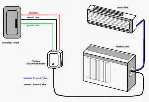Dryer blower assembly on frigidaire ac blower motor replacement