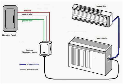 wiring air conditioner unit outside wiring diagram with