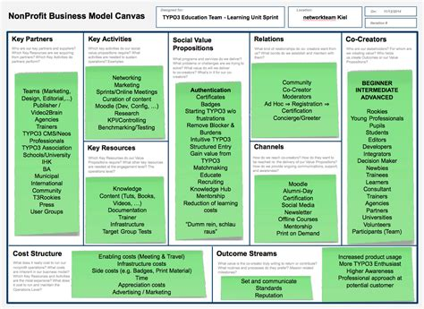 Business Model: Business Models For Non Profit Organizations