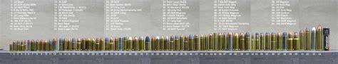 handgun bullet size chart cartridges ayucar