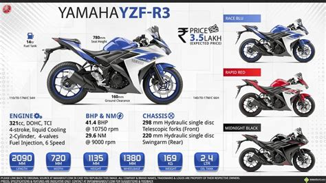 yamaha boat engine price sri lanka yamaha yzf r3 lightweight supersport for everyday use
