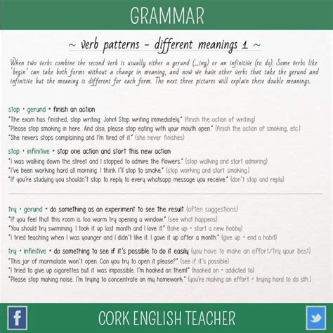 pattern verbs rules 108 best images about grammar on pinterest present