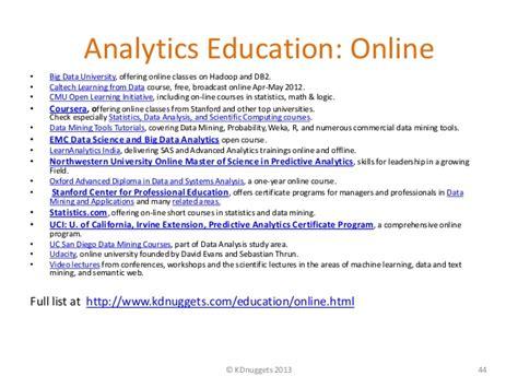 Nyu Analytics Mba by Analytics Education In The Era Of Big Data