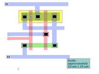 how to design layout in vlsi vlsi