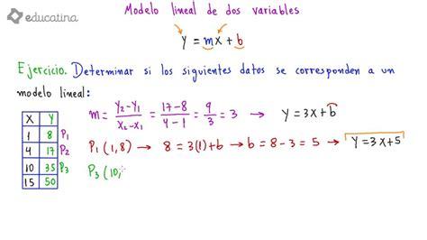 Modelo Curricular Lineal De Modelo Lineal De Dos Variables