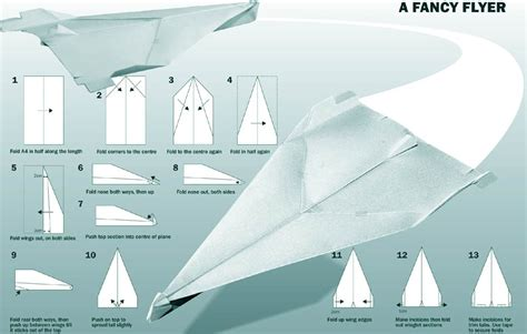 How To Make A Looping Paper Airplane - sjesci year 07 forces