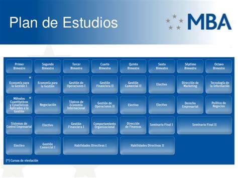 Mba Universidad De Chile Precio by Mba Universidad De Chile 2013 Martin Meister