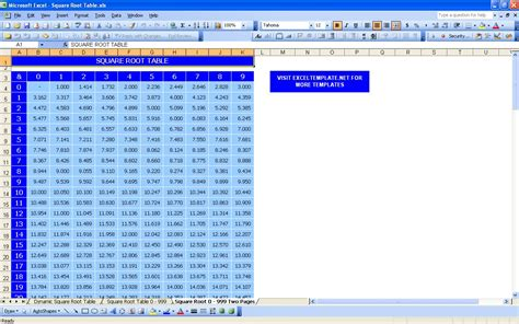 square root chart template square root table excel templates