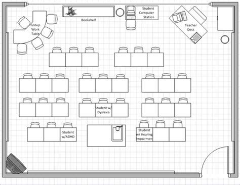 floor plan of a classroom how to make table gridview synchronize with map area that