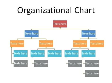 template for an organizational chart process improvement organizational structure accounting