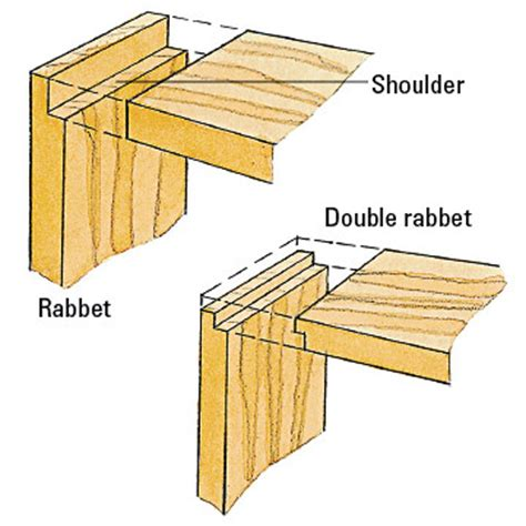Portable Lap Desk With Storage Pdf Diy Woodworking Rabbet Download Woodworking Projects