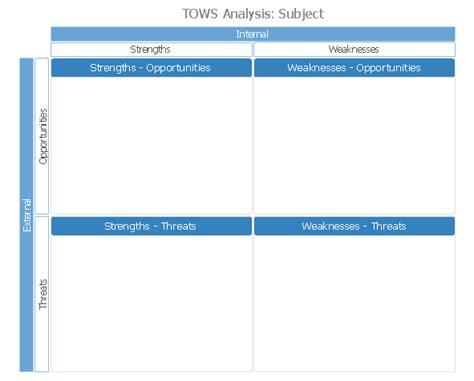 Tows Analysis Template Tows