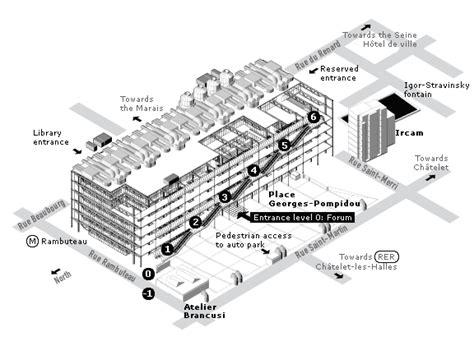 rogers centre floor plan centre georges pompidou by renzo piano richard rogers 1977 centre georges pompidour