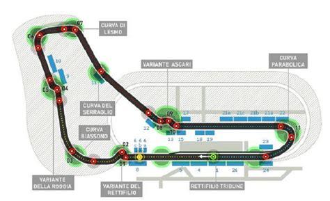 ingressi autodromo monza f1 gp d italia 2014 orari circuito televisione