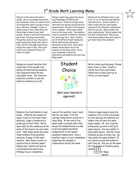 11 best images of printable menu worksheets free