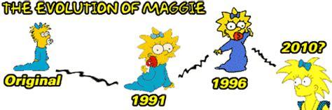 The Simpsons House Floor Plan personajes