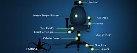 Desk Chair Repair Parts by The Complete Office Chair Parts Guide Btod