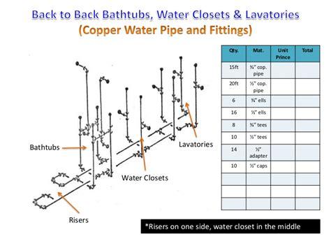 Isometric Drawing Plumbing Diagram
