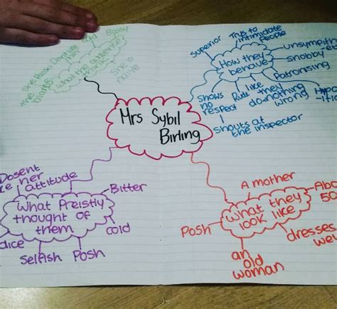 an inspector calls themes mind map northumberland mam i found my happy again wotw