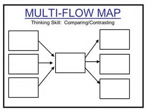 flow map template learning resources ms s classroom